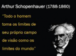 Influências do filósofo alemão Arthur Schopenhauer na obra de Jung. Uma breve reflexão sobre a questão do Mal Psicologia Junguiana Psicossomática Arteterapia