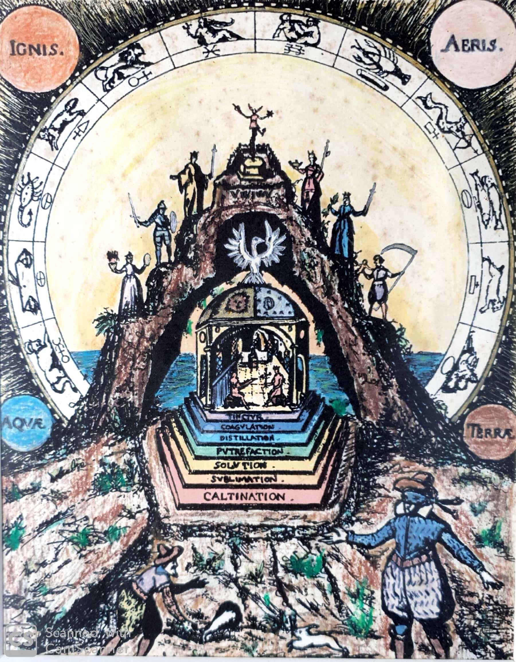 A Montanha dos adeptos e o ciclo da borboleta Psicologia Junguiana Alquimia
